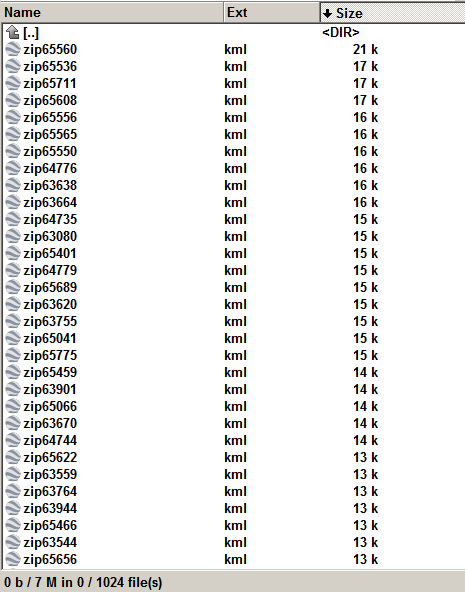 Missouri 1024 zip code shape as kml file.